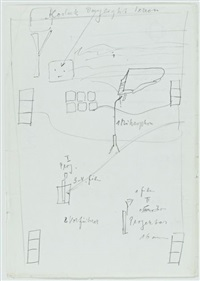 situationsskizze zur aktion celtic vom 5.4.1971 in basel by joseph beuys