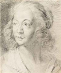head of a young woman looking to the left by cornelis visscher