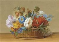 des hortensias, des liserons bleus et des roses dans une corbeille sur un rebord by johann samuel arnhold