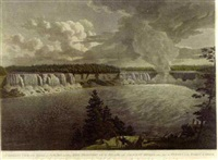 a distant view of the falls of niagara including both branches by john vanderlyn