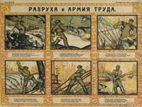 die armee der arbeit und ihre störungen by nikolai kochergin