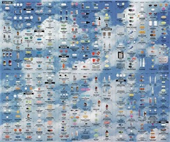 <!--06-->new religion (sky) by damien hirst