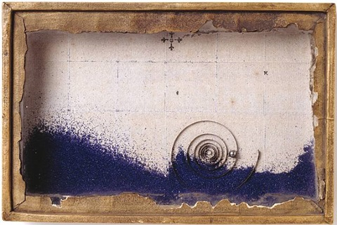 blue sand box by joseph cornell